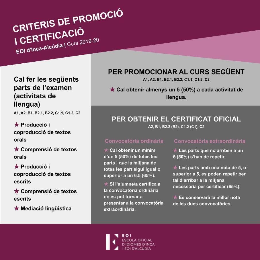 Criteris_avaluacio_promocio_2020
